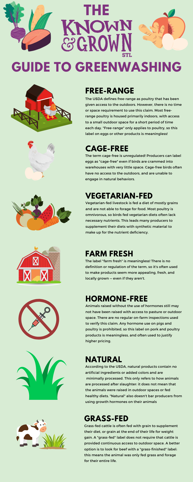 guide to greenwashed food labels