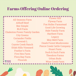 graphic of farms that offer online ordering